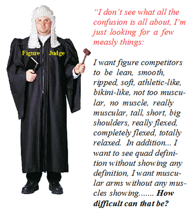 Figure_judging